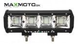 LED_panel_LED-C7-108_2